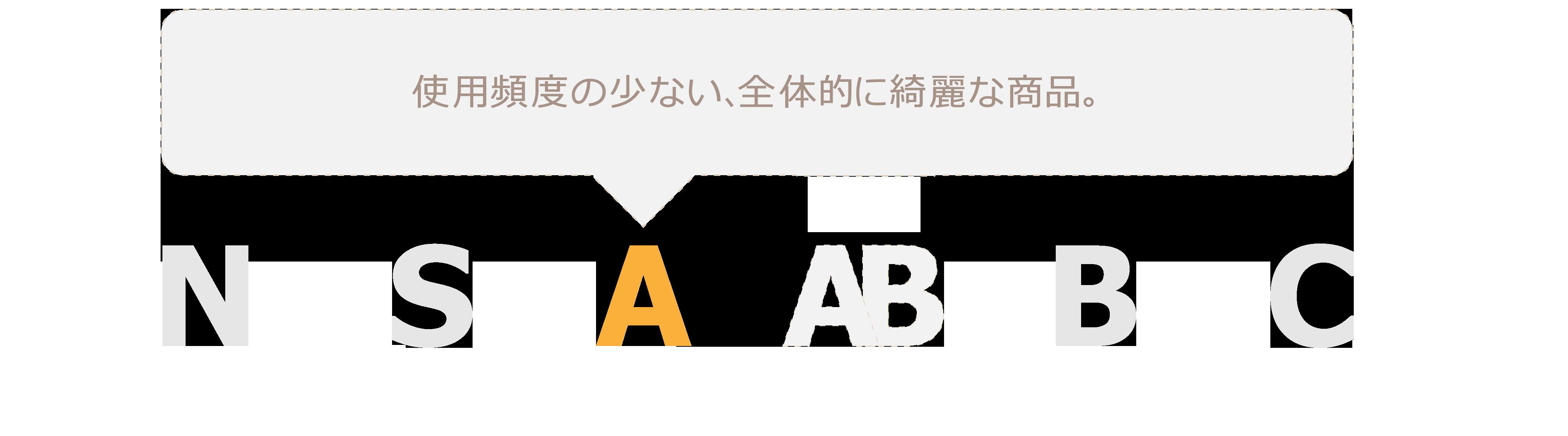 状態ランク(A):説明文